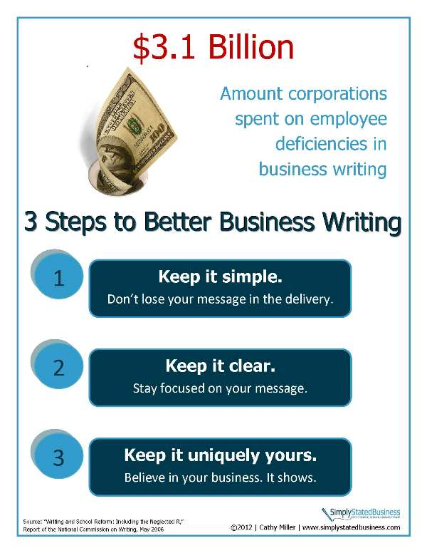 Business writing services which is better