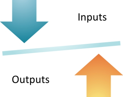 equity theory example in business An example of equity theory in practice is when a worker discovers that they receiving less pay than they feel is appropriate for a particular job or task they take action to restore equity.
