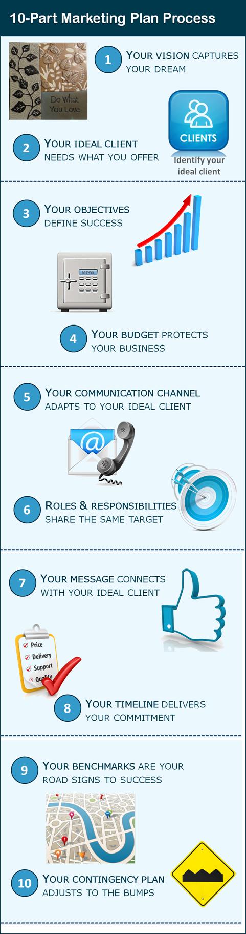 Marketing Plan-Blog