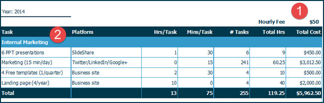 Your Marketing Task Budget Calculator  Simply Stated Business