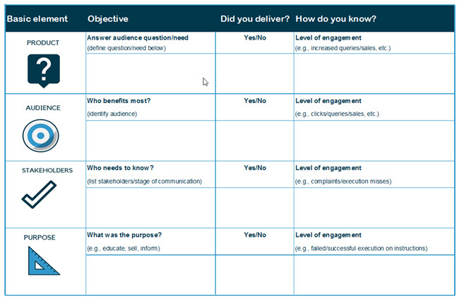 Business Communication Evaluation WorldS Simplest Template